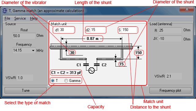 Matchmaking calculator